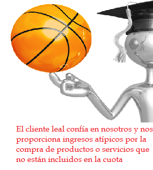ilustración pelota unisport texto Fidelizar clientes de un centro deportivo.