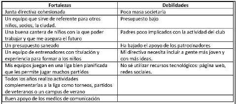 analisis DAFO captacion socios aticulo unisport