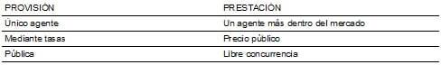 tabla adicional artículos unisport